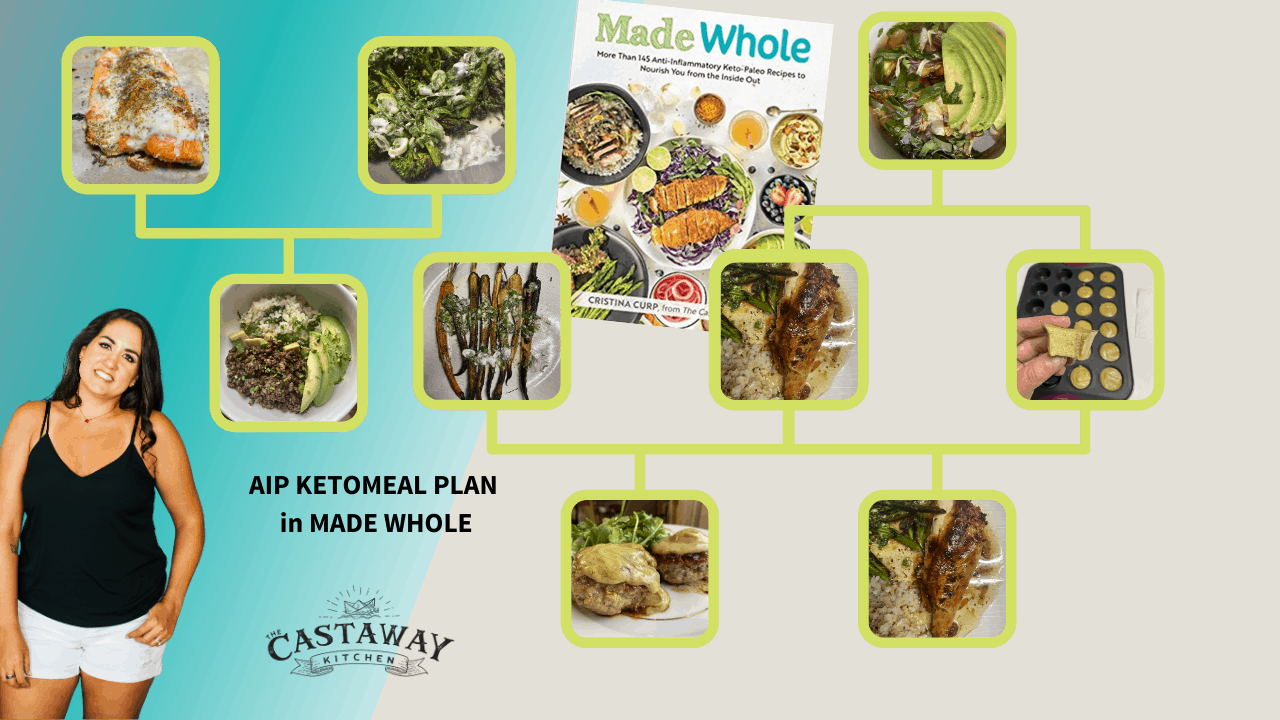 made whole aip keto meal plan
